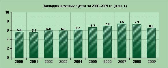 Экология Урала Экология Свердловской области экология  Экология Урала