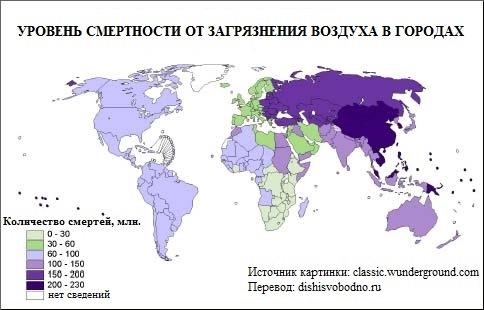 Загрязнение воздуха в россии реферат 6133